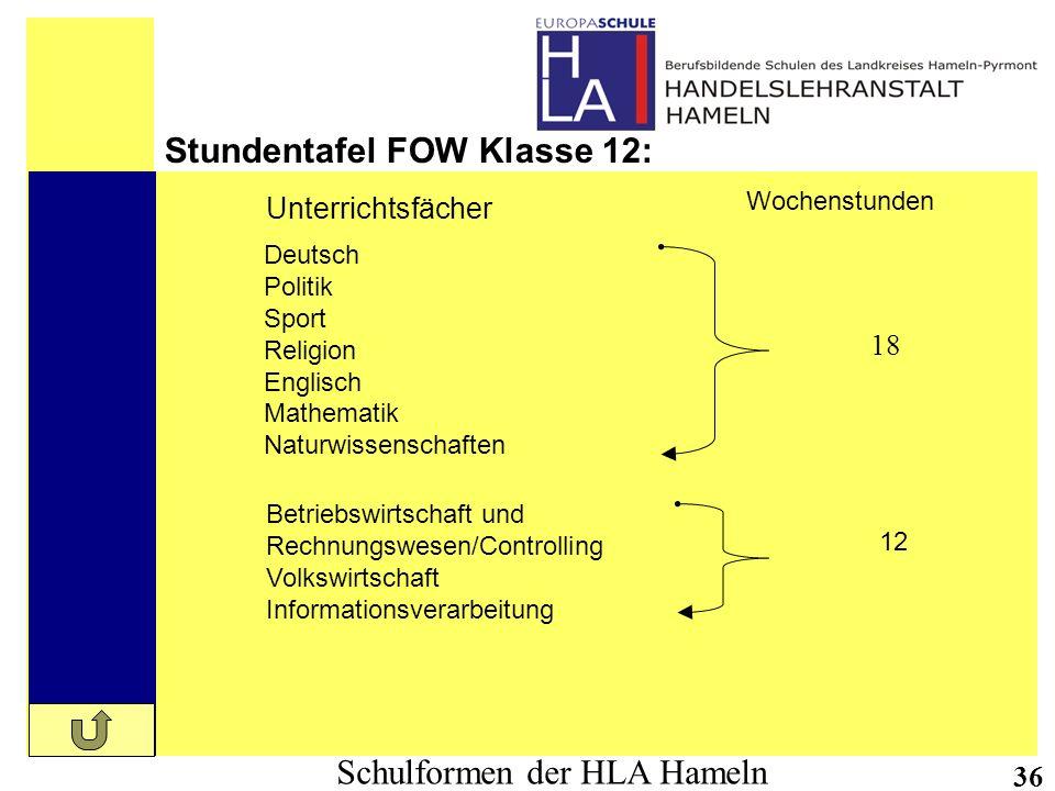 Schulformen der HLA Hameln 36 Stundentafel FOW Klasse 12: Unterrichtsfächer Deutsch Politik Sport Religion Englisch Mathematik Naturwissenschaften Bet