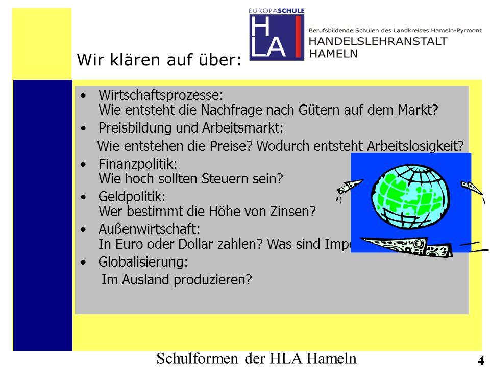 Schulformen der HLA Hameln 4 Wirtschaftsprozesse: Wie entsteht die Nachfrage nach Gütern auf dem Markt? Preisbildung und Arbeitsmarkt: Wie entstehen d