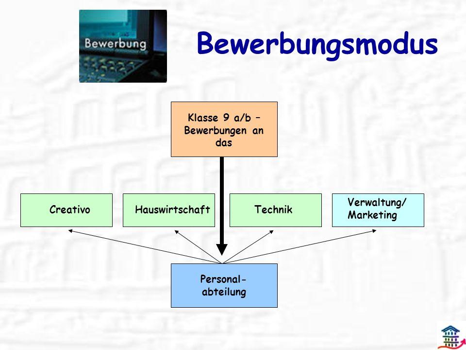 Bewerbungsmodus Klasse 9 a/b – Bewerbungen an das CreativoHauswirtschaftTechnik Verwaltung/ Marketing Personal- abteilung