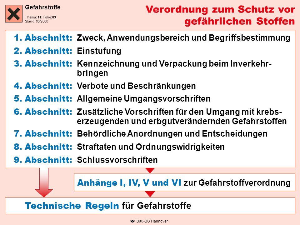 Gefahrstoffe Thema: 11; Folie: Stand: 03/2000 Bau-BG Hannover Gefährliche Stoffe sehr giftig giftig gesundheitsschädlich sensibili- sierend, krebs- erzeugend, fort- pflanzungs- gefährdend, erbgut- verändernd ätzend, reizend umwelt- gefährlich explosionsgefährlich brandfördernd hochentzündlich leicht entzündlich entzündlich die Gesundheit unmittelbar schädigend die Gesundheit mittelbar schädigend Gift- wirkung Ätz- wirkung Sonder- fälle Brand Explosion akute Toxizität chronische Toxizität 04