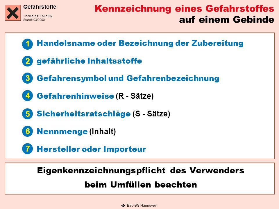 Gefahrstoffe Thema: 11; Folie: Stand: 03/2000 Bau-BG Hannover Kennzeichnung eines Gefahrstoffes auf einem Gebinde Handelsname oder Bezeichnung der Zub