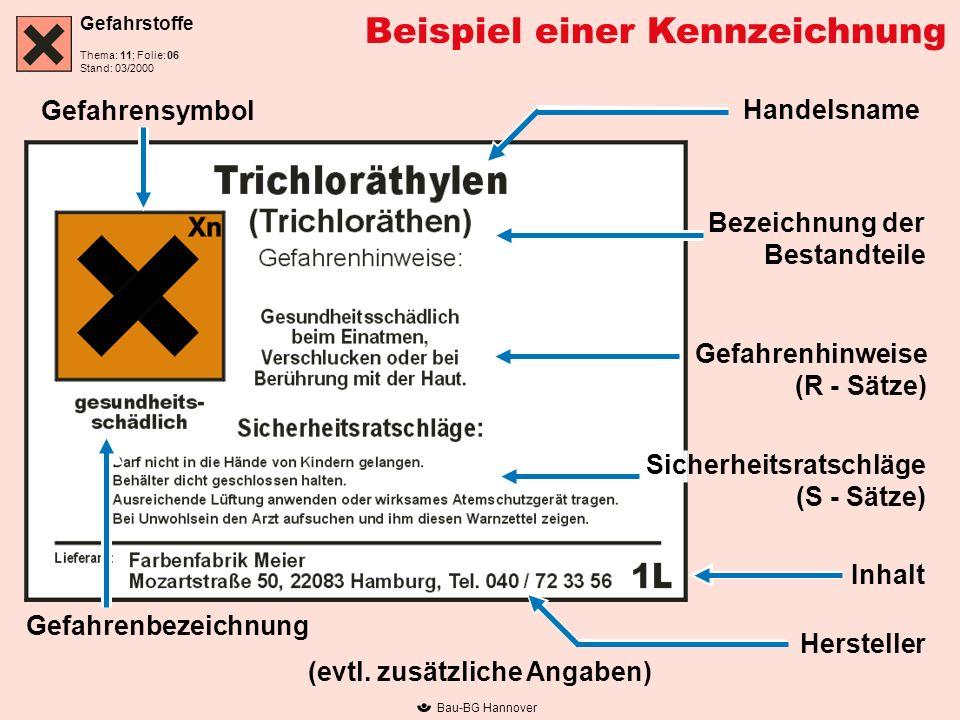 Gefahrstoffe Thema: 11; Folie: Stand: 03/2000 Bau-BG Hannover Beispiel einer Kennzeichnung Gefahrensymbol Gefahrenbezeichnung (evtl. zusätzliche Angab