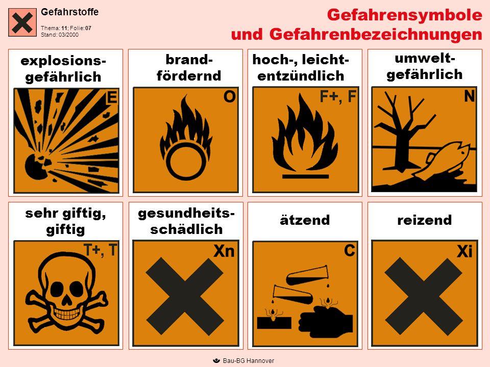Gefahrstoffe Thema: 11; Folie: Stand: 03/2000 Bau-BG Hannover Gefahrensymbole und Gefahrenbezeichnungen explosions- gefährlich brand- fördernd hoch-, leicht- entzündlich umwelt- gefährlich sehr giftig, giftig gesundheits- schädlich ätzendreizend 07