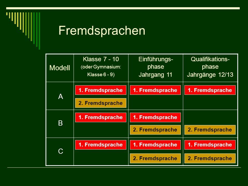 Fremdsprachen Modell Klasse 7 - 10 ( oder Gymnasium: Klasse 6 - 9) Einführungs- phase Jahrgang 11 Qualifikations- phase Jahrgänge 12/13 1. Fremdsprach