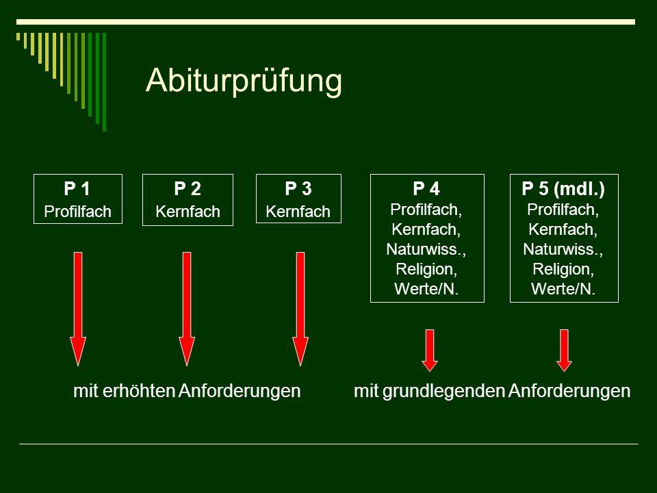 Abiturprüfung P 1 Profilfach P 2 Kernfach P 3 Kernfach P 4 Profilfach, Kernfach, Naturwiss., Religion, Werte/N.