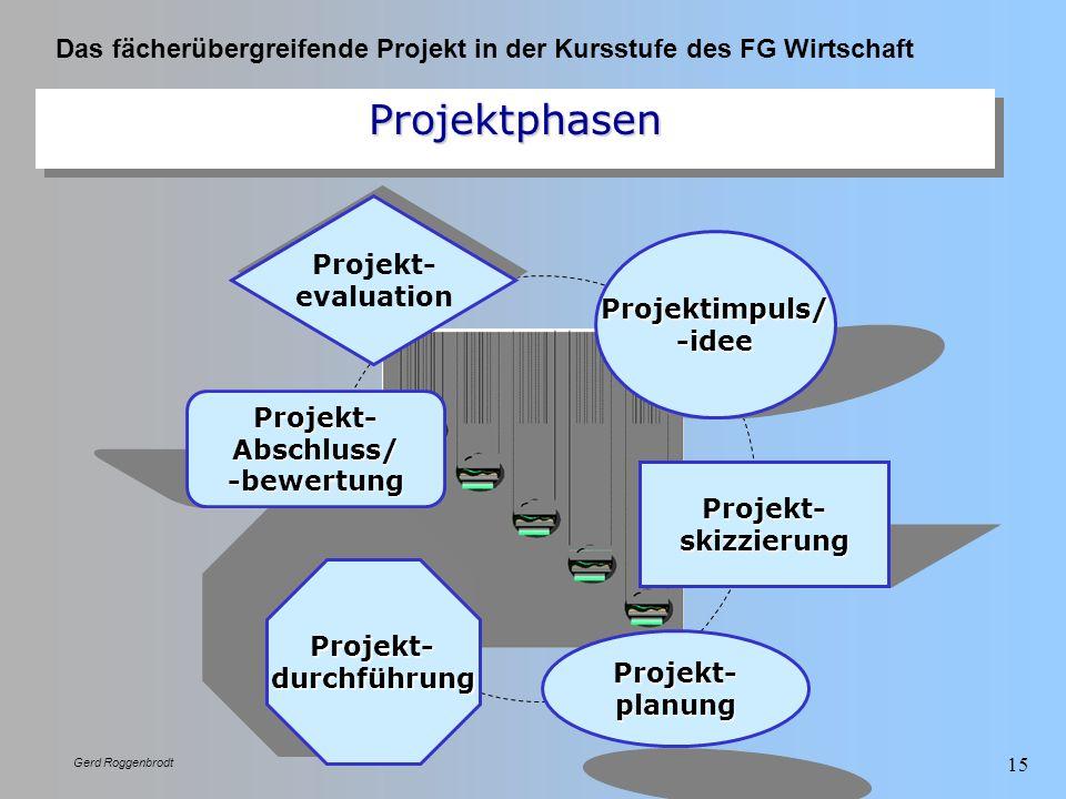 Das fächerübergreifende Projekt in der Kursstufe des FG Wirtschaft Gerd Roggenbrodt 15 ProjektphasenProjektphasen Projektimpuls/ -idee Projekt-skizzie