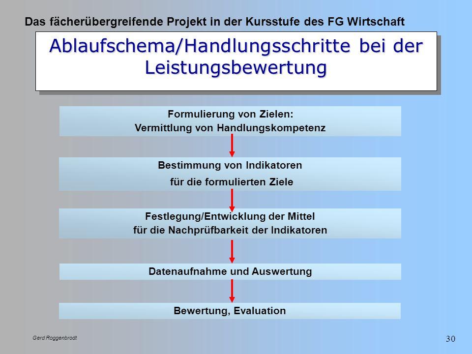 Das fächerübergreifende Projekt in der Kursstufe des FG Wirtschaft Gerd Roggenbrodt 30 Ablaufschema/Handlungsschritte bei der Leistungsbewertung Formu