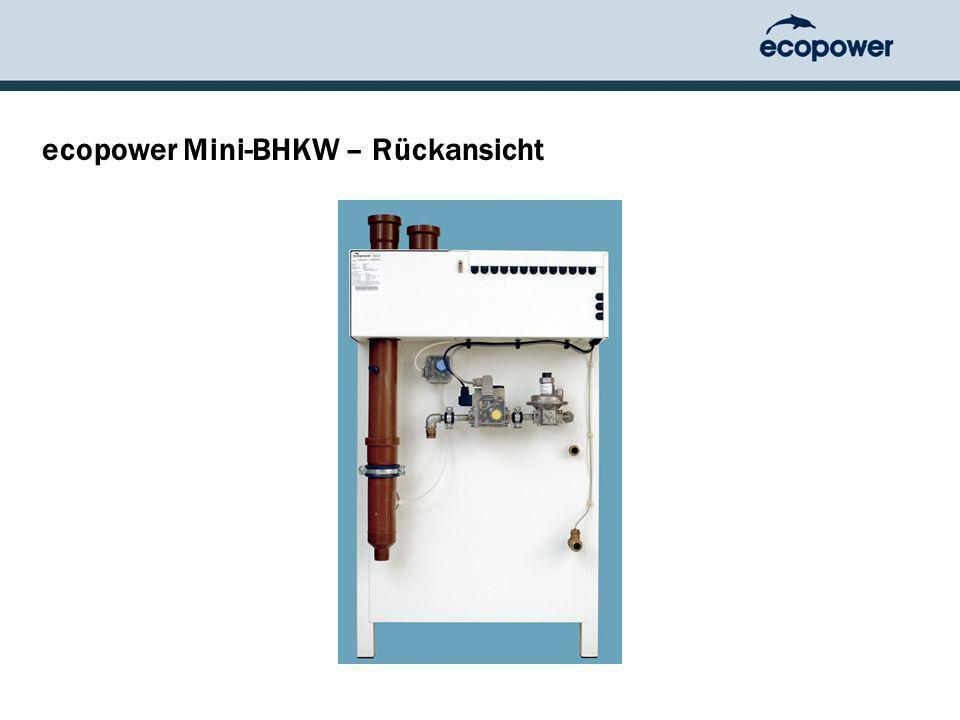 ecopower Mini-BHKW – Rückansicht