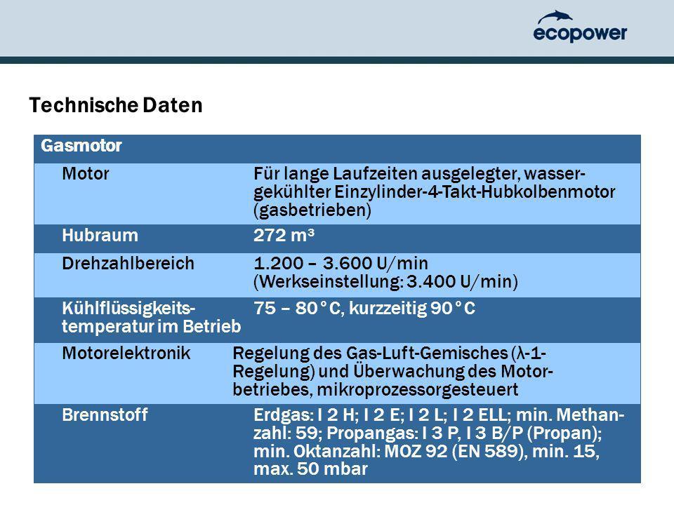 Technische Daten Gasmotor MotorFür lange Laufzeiten ausgelegter, wasser- gekühlter Einzylinder-4-Takt-Hubkolbenmotor (gasbetrieben) Hubraum272 m³ Drehzahlbereich1.200 – 3.600 U/min (Werkseinstellung: 3.400 U/min) Kühlflüssigkeits-75 – 80°C, kurzzeitig 90°C temperatur im Betrieb MotorelektronikRegelung des Gas-Luft-Gemisches (λ-1- Regelung) und Überwachung des Motor- betriebes, mikroprozessorgesteuert BrennstoffErdgas: I 2 H; I 2 E; I 2 L; I 2 ELL; min.