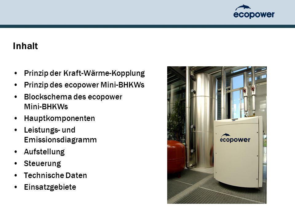 Inhalt Prinzip der Kraft-Wärme-Kopplung Prinzip des ecopower Mini-BHKWs Blockschema des ecopower Mini-BHKWs Hauptkomponenten Leistungs- und Emissionsdiagramm Aufstellung Steuerung Technische Daten Einsatzgebiete