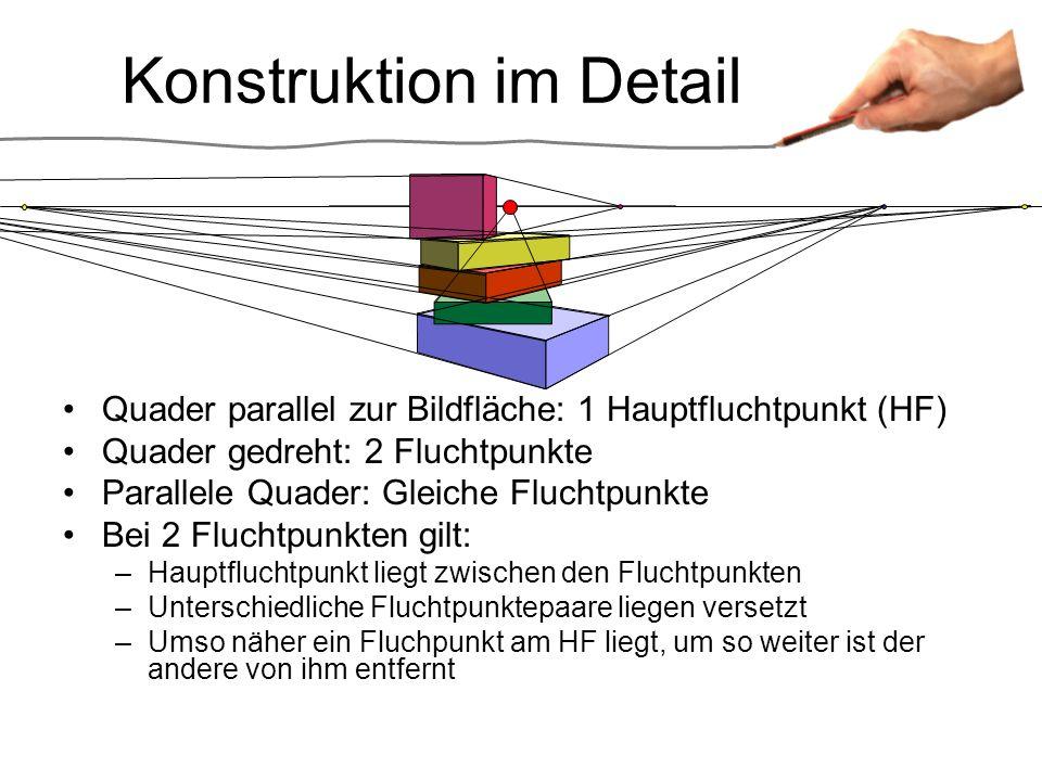Konstruktion im Detail Quader parallel zur Bildfläche: 1 Hauptfluchtpunkt (HF) Quader gedreht: 2 Fluchtpunkte Parallele Quader: Gleiche Fluchtpunkte B