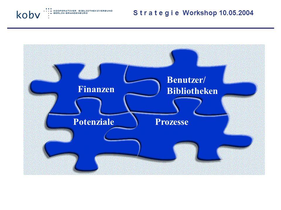 Finanzen Benutzer/ Bibliotheken ProzessePotenziale S t r a t e g i e Workshop 10.05.2004