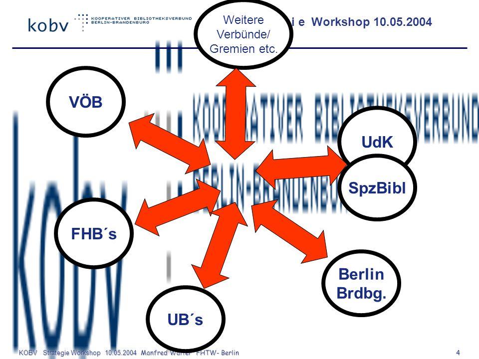 S t r a t e g i e Workshop 10.05.2004 KOBV Strategie Workshop 10.05.2004 Manfred Walter FHTW- Berlin 5 Mission Warum wir existieren Grundwerte An was wir glauben Vision Wo wir hin wollen Strategie Unser Spielplan Balanced Scorecard Ziele festlegen und überprüfen Strategische Maßnahmen Was wir tun müssen Strategische Erfolgsgrößen Zufriedene BegeistereEffektive Motivierte Träger Nutzer Prozesse Bibliotheken Persönliche Ziele Was ich tun muss Benutzer Bibliotheken KOBV-Zentrale