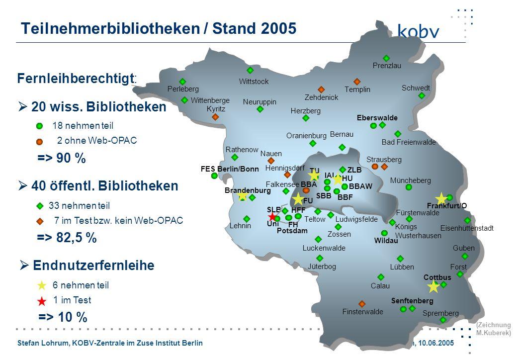 Stefan Lohrum, KOBV-Zentrale im Zuse Institut Berlin KOBV-Forum, 10.06.2005 FU HFF Wildau Eberswalde Cottbus Uni Potsdam SLB Eisenhüttenstadt Bad Frei