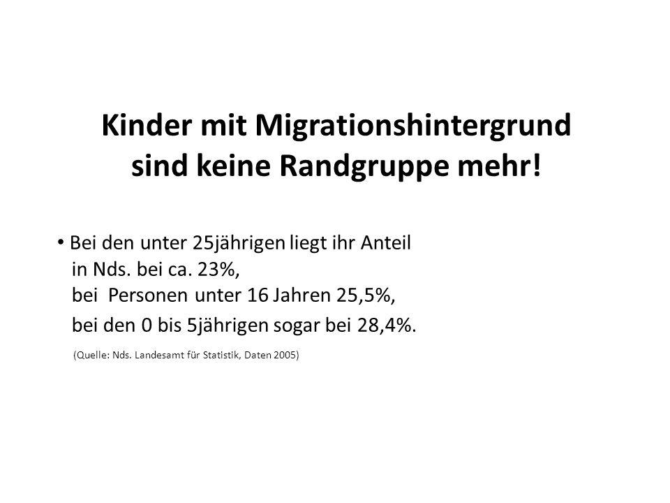 Kinder mit Migrationshintergrund sind keine Randgruppe mehr.
