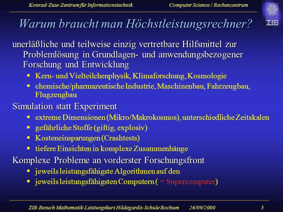 Konrad-Zuse-Zentrum für Informationstechnik Computer Science / Rechenzentrum 26/09/2000ZIB-Besuch Mathematik-Leistungskurs Hildegardis-Schule Bochum4 Supercomputing –was ist das.