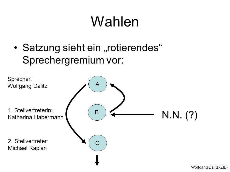 Wolfgang Dalitz (ZIB) Wahlen Satzung sieht ein rotierendes Sprechergremium vor: A B C N.N. (?) Sprecher: Wolfgang Dalitz 1. Stellvertreterin: Katharin