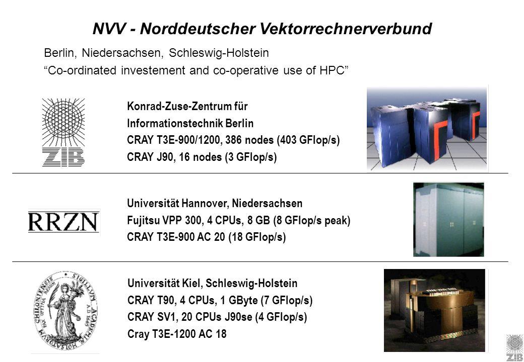 Universität Kiel, Schleswig-Holstein CRAY T90, 4 CPUs, 1 GByte (7 GFlop/s) CRAY SV1, 20 CPUs J90se (4 GFlop/s) Cray T3E-1200 AC 18 Universität Hannove
