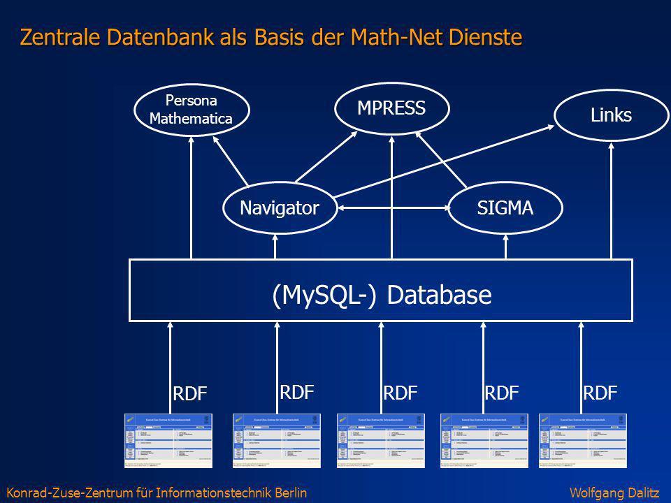 Konrad-Zuse-Zentrum für Informationstechnik BerlinWolfgang Dalitz (MySQL-) Database RDF Navigator Persona Mathematica MPRESS SIGMA Links Zentrale Date