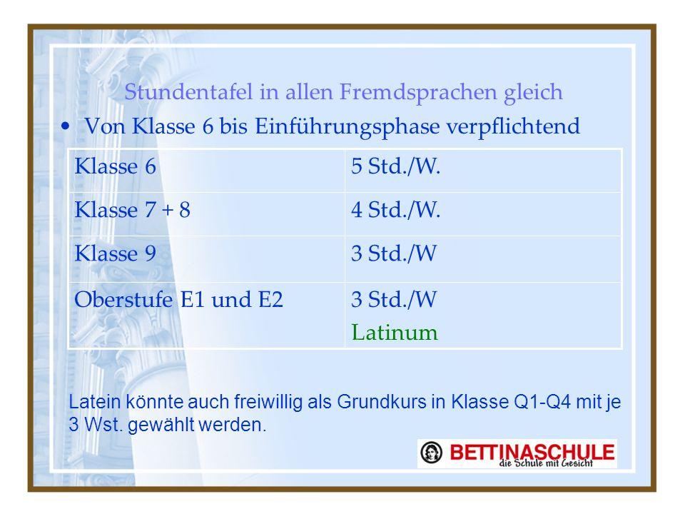 Stundentafel in allen Fremdsprachen gleich 3 Std./W Latinum Oberstufe E1 und E2 3 Std./WKlasse 9 4 Std./W.Klasse 7 + 8 5 Std./W.Klasse 6 Von Klasse 6