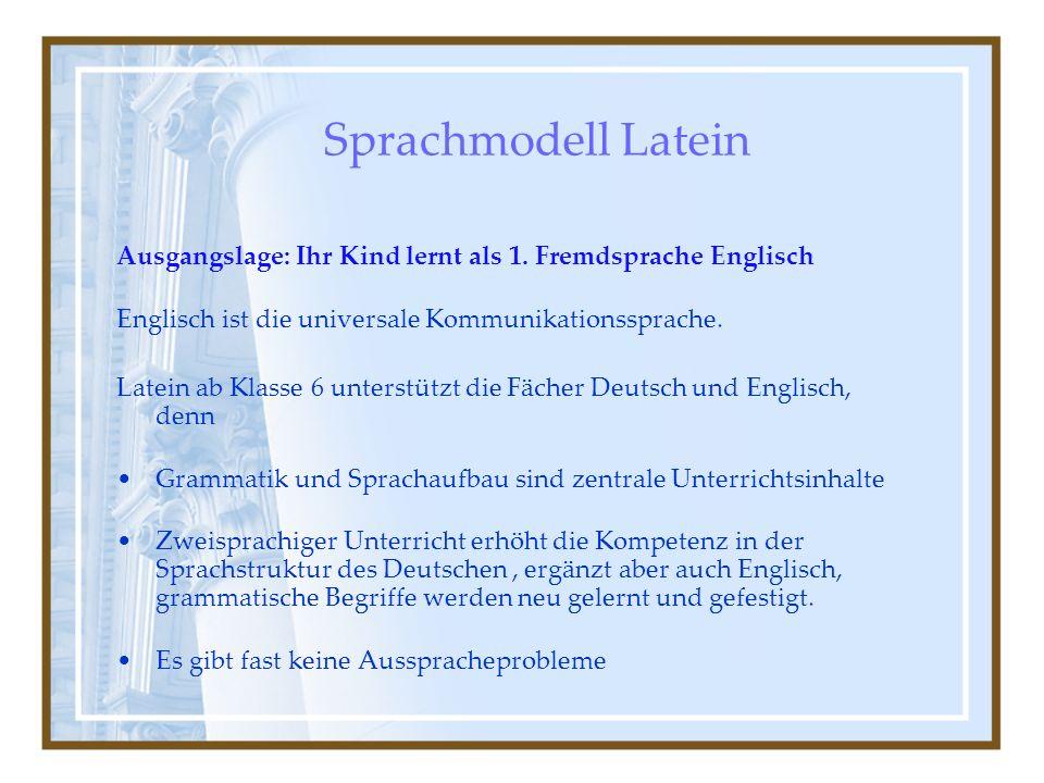 Sprachmodell Latein Ausgangslage: Ihr Kind lernt als 1. Fremdsprache Englisch Englisch ist die universale Kommunikationssprache. Latein ab Klasse 6 un
