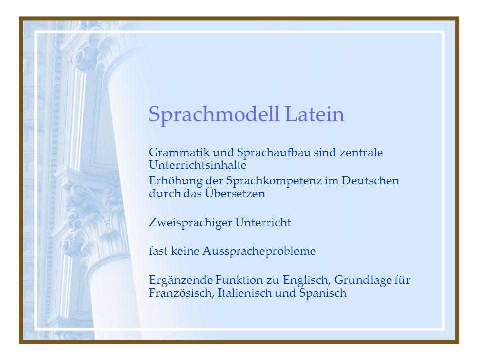 Sprachmodell Latein Grammatik und Sprachaufbau sind zentrale Unterrichtsinhalte Erhöhung der Sprachkompetenz im Deutschen durch das Übersetzen Zweisprachiger Unterricht fast keine Ausspracheprobleme Ergänzende Funktion zu Englisch, Grundlage für Französisch, Italienisch und Spanisch