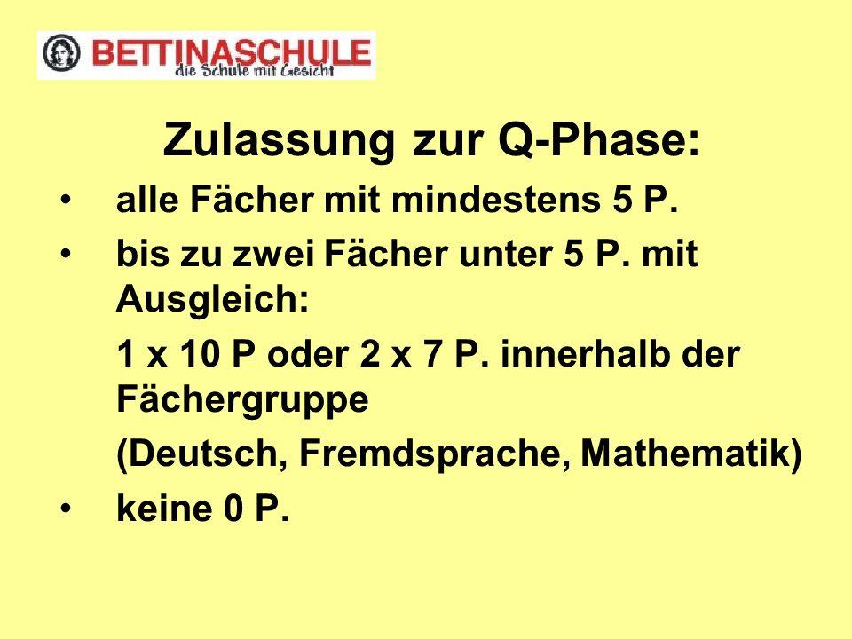 Zulassung zur Q-Phase: alle Fächer mit mindestens 5 P. bis zu zwei Fächer unter 5 P. mit Ausgleich: 1 x 10 P oder 2 x 7 P. innerhalb der Fächergruppe