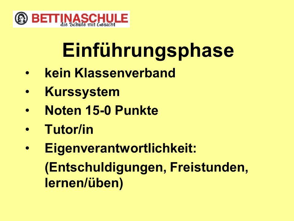 Pflichtkurse aus FB I Deutsch(4 Std.) 1.Fremdsprache ab 5(3 Std.) 2.