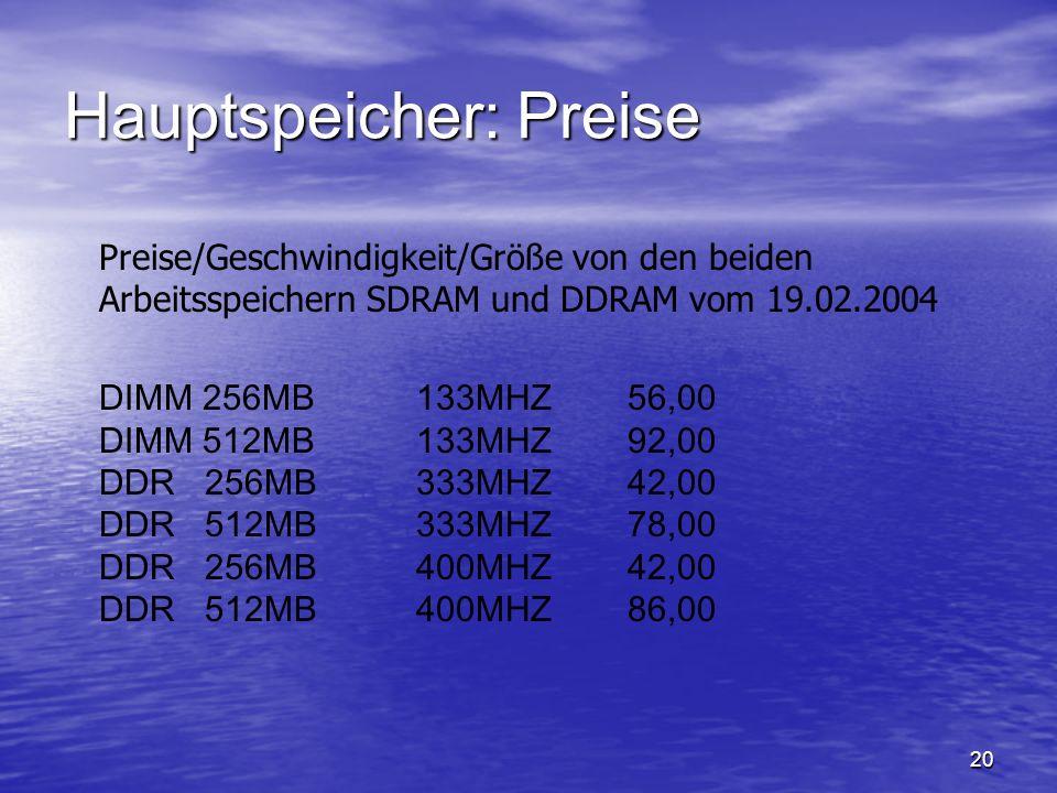 20 Hauptspeicher: Preise DIMM 256MB 133MHZ 56,00 DIMM 512MB 133MHZ 92,00 DDR 256MB 333MHZ 42,00 DDR 512MB 333MHZ 78,00 DDR 256MB 400MHZ 42,00 DDR 512M