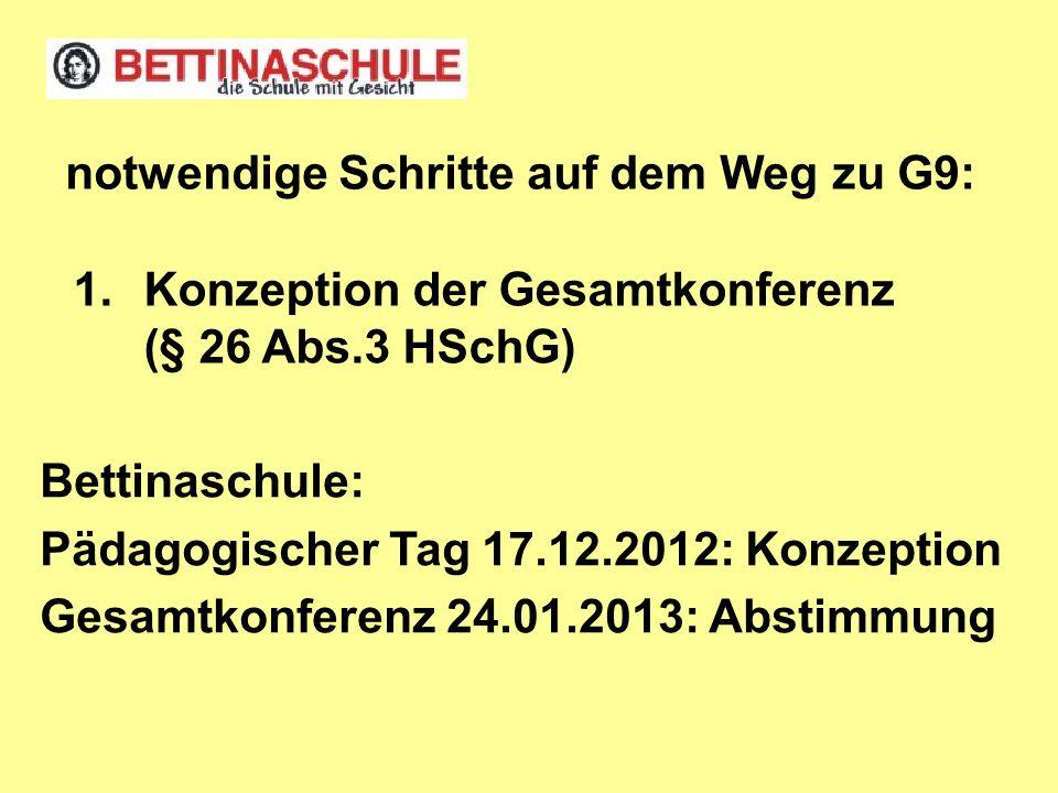 notwendige Schritte auf dem Weg zu G9: 1.Konzeption der Gesamtkonferenz (§ 26 Abs.3 HSchG) Bettinaschule: Pädagogischer Tag 17.12.2012: Konzeption Gesamtkonferenz 24.01.2013: Abstimmung