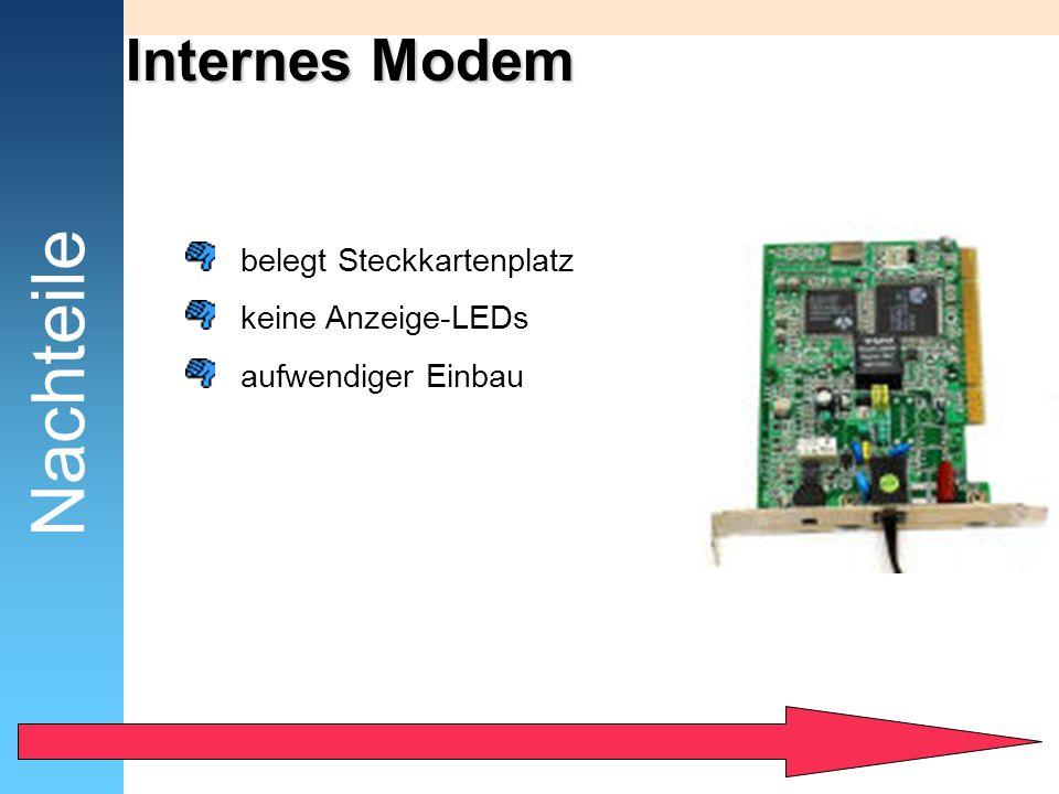 Internes Modem Nachteile belegt Steckkartenplatz keine Anzeige-LEDs aufwendiger Einbau