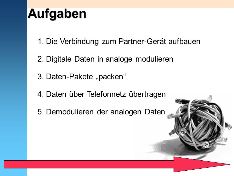 Aufgaben 1. Die Verbindung zum Partner-Gerät aufbauen 2. Digitale Daten in analoge modulieren 3. Daten-Pakete packen 4. Daten über Telefonnetz übertra