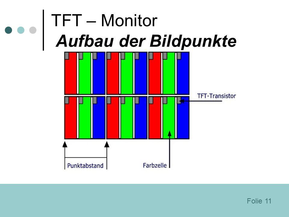TFT – Monitor Aufbau der Bildpunkte Folie 11