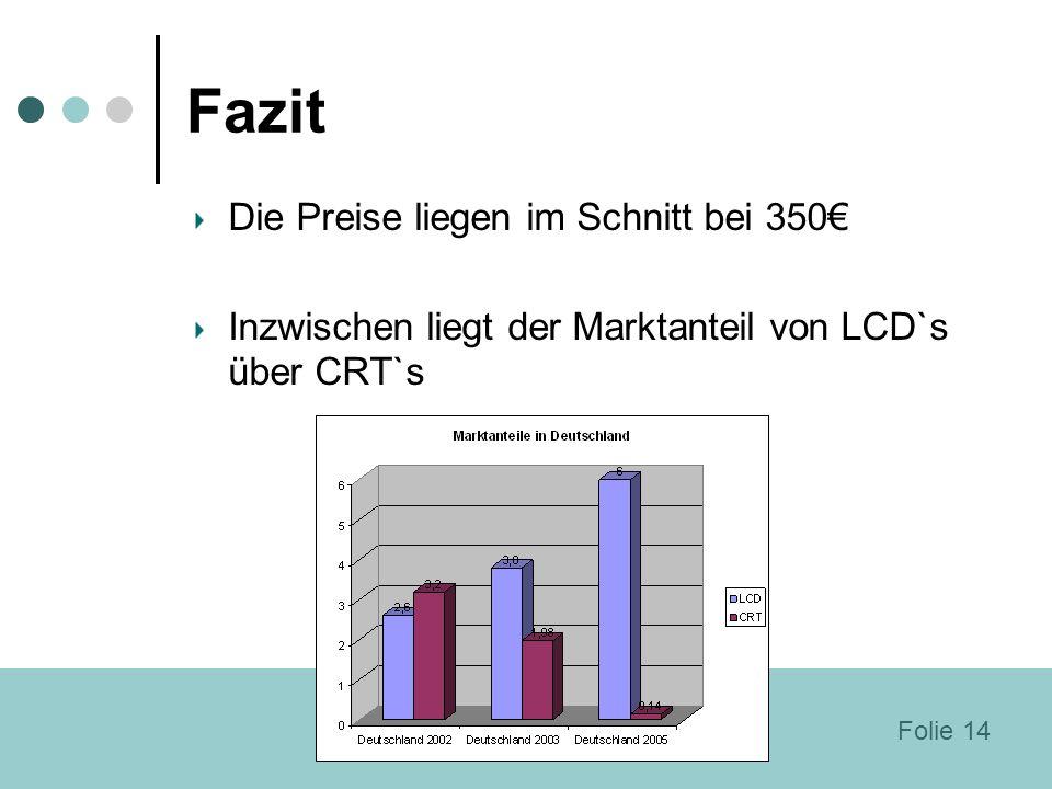 Fazit Die Preise liegen im Schnitt bei 350 Inzwischen liegt der Marktanteil von LCD`s über CRT`s Folie 14