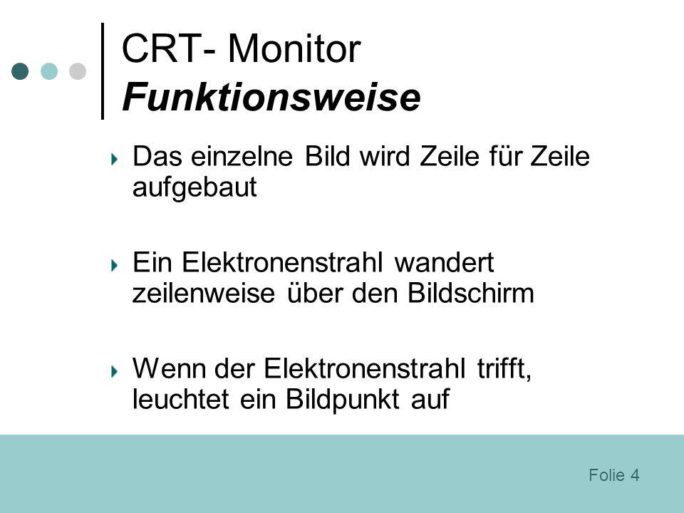 CRT- Monitor Funktionsweise Das einzelne Bild wird Zeile für Zeile aufgebaut Ein Elektronenstrahl wandert zeilenweise über den Bildschirm Wenn der Ele