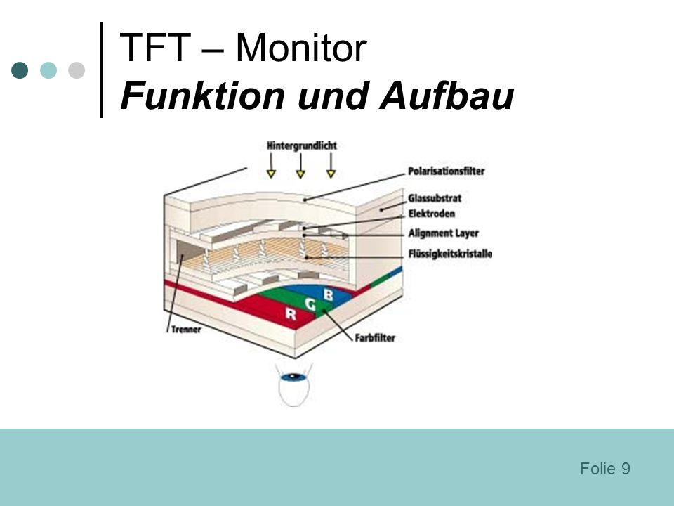 TFT – Monitor Aufbau der Bildpunkte Jeder Pixel...
