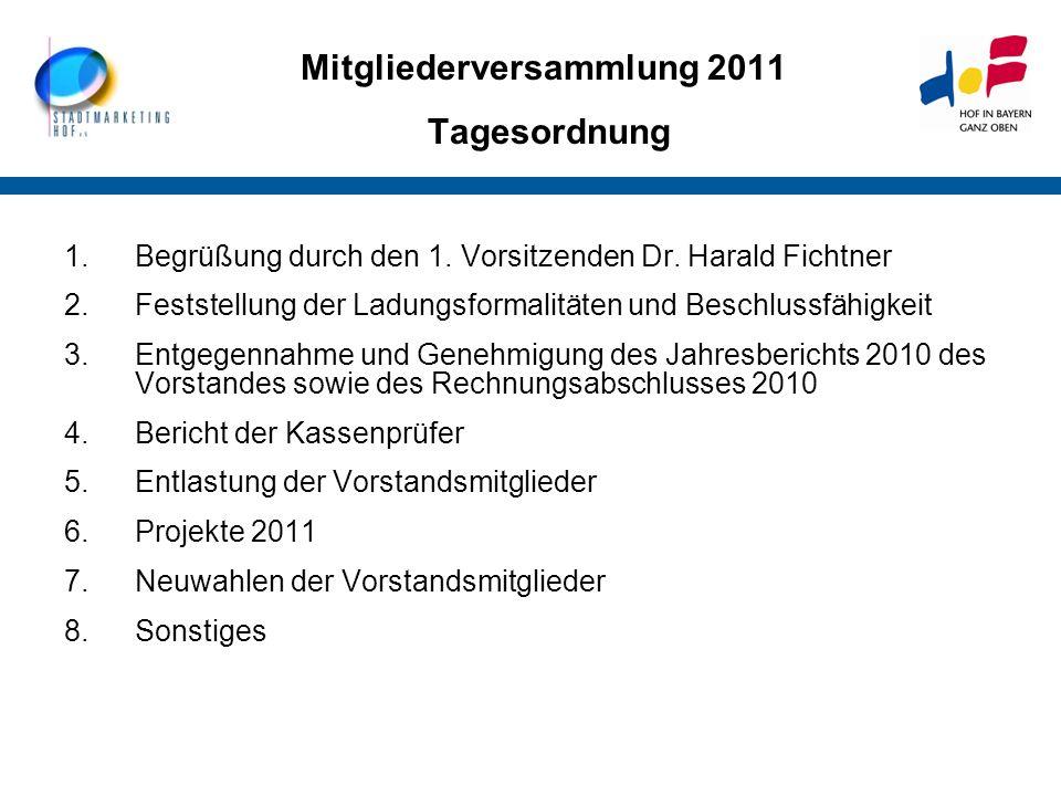 Mitgliederversammlung 2011 Tagesordnung 1.Begrüßung durch den 1. Vorsitzenden Dr. Harald Fichtner 2.Feststellung der Ladungsformalitäten und Beschluss