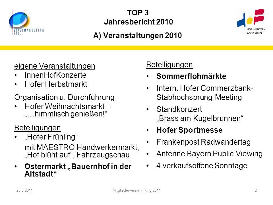 28.3.2011Mitgliederversammlung 20112 TOP 3 Jahresbericht 2010 A) Veranstaltungen 2010 eigene Veranstaltungen InnenHofKonzerte Hofer Herbstmarkt Organi