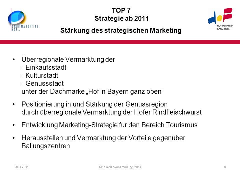 28.3.2011Mitgliederversammlung 20118 TOP 7 Strategie ab 2011 Stärkung des strategischen Marketing Überregionale Vermarktung der - Einkaufsstadt - Kult