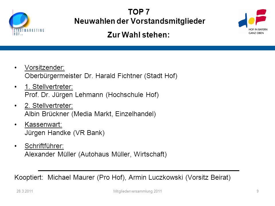 28.3.2011Mitgliederversammlung 20119 TOP 7 Neuwahlen der Vorstandsmitglieder Zur Wahl stehen: Vorsitzender: Oberbürgermeister Dr. Harald Fichtner (Sta