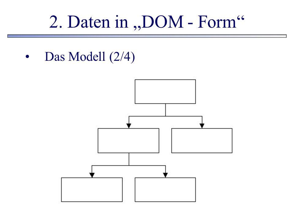 2. Daten in DOM - Form Das Modell (2/4)