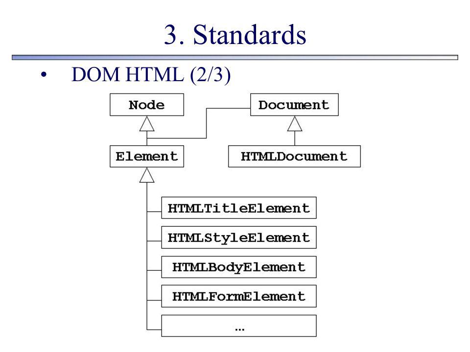 3. Standards DOM HTML (2/3)