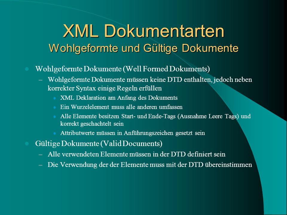 XML Dokumentarten Wohlgeformte und Gültige Dokumente Wohlgeformte Dokumente (Well Formed Dokuments) – Wohlgeformte Dokumente müssen keine DTD enthalten, jedoch neben korrekter Syntax einige Regeln erfüllen XML Deklaration am Anfang des Dokuments Ein Wurzelelement muss alle anderen umfassen Alle Elemente besitzen Start- und Ende-Tags (Ausnahme Leere Tags) und korrekt geschachtelt sein Attributwerte müssen in Anführungszeichen gesetzt sein Gültige Dokumente (Valid Documents) – Alle verwendeten Elemente müssen in der DTD definiert sein – Die Verwendung der der Elemente muss mit der DTD übereinstimmen