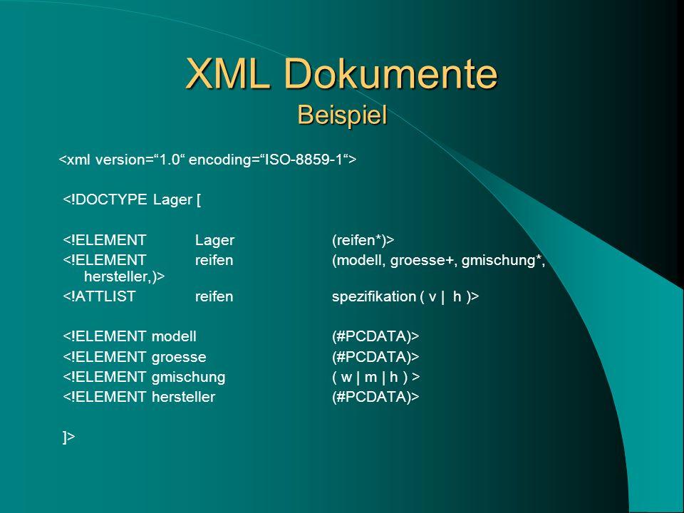 XML Dokumente Beispiel <!DOCTYPE Lager [ ]>