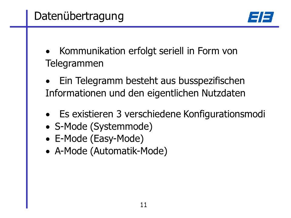 Datenübertragung Kommunikation erfolgt seriell in Form von Telegrammen Ein Telegramm besteht aus busspezifischen Informationen und den eigentlichen Nutzdaten Es existieren 3 verschiedene Konfigurationsmodi S-Mode (Systemmode) E-Mode (Easy-Mode) A-Mode (Automatik-Mode) 11