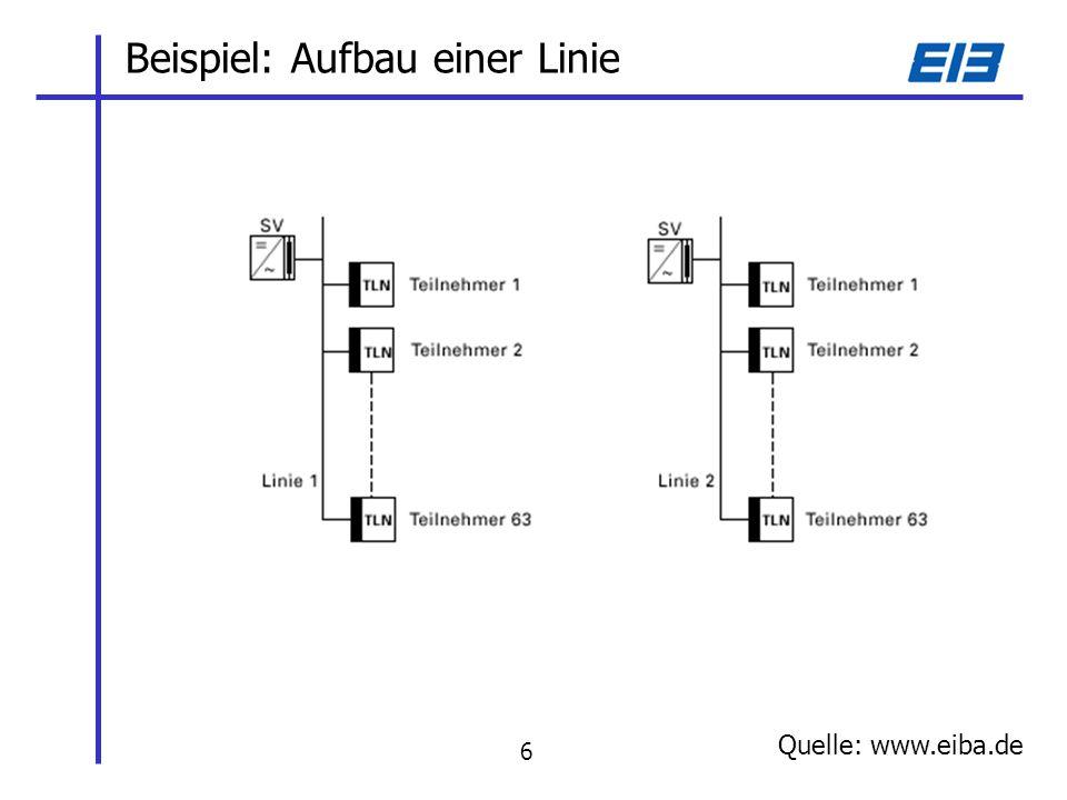 Beispiel: Aufbau einer Linie Quelle: www.eiba.de 6