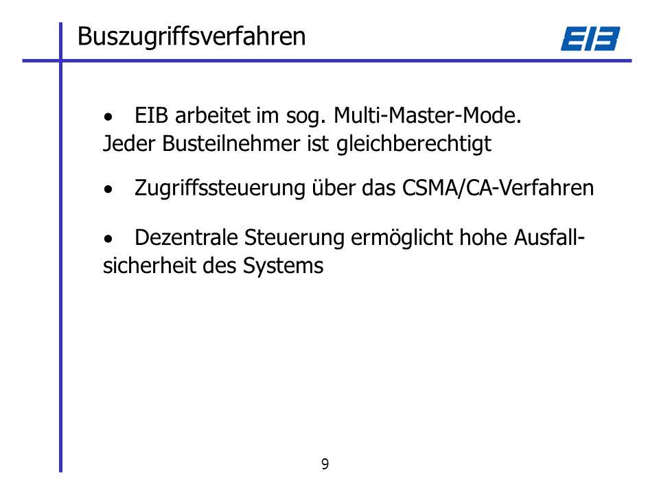 Buszugriffsverfahren EIB arbeitet im sog. Multi-Master-Mode.