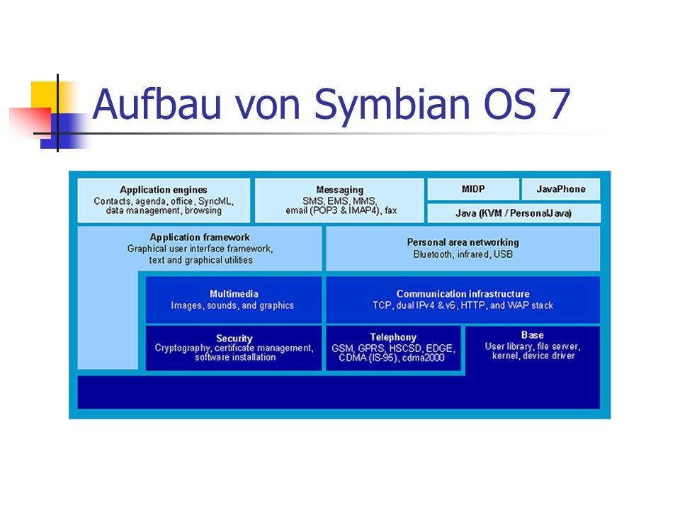 Aufbau von Symbian OS 7