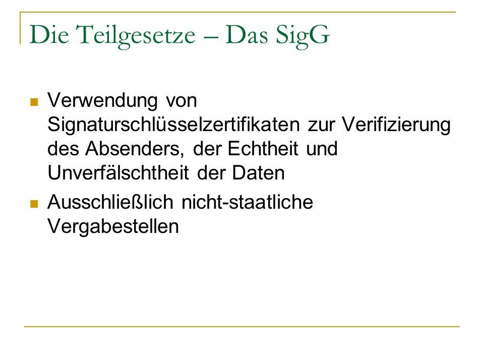 Die Teilgesetze – Das SigG Verwendung von Signaturschlüsselzertifikaten zur Verifizierung des Absenders, der Echtheit und Unverfälschtheit der Daten A