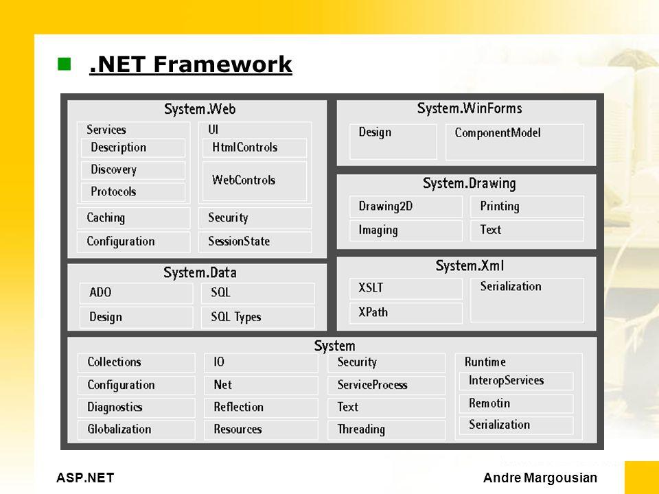 ASP.NET Andre Margousian.NET Framework